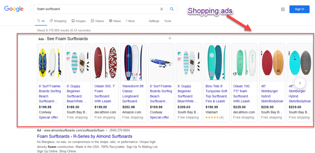 shopping ads services
